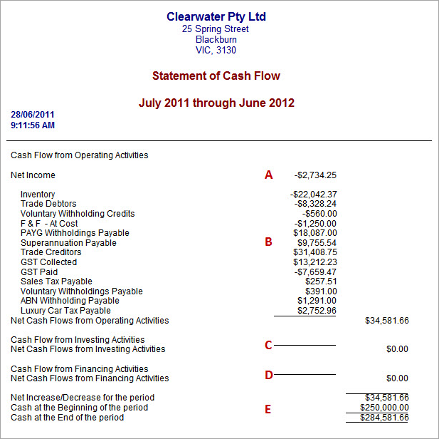 statement of cash flow report support notes myob accountright v19