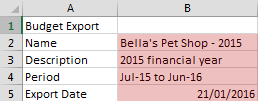 Sample CSV file in Excel with budget header items highlighted