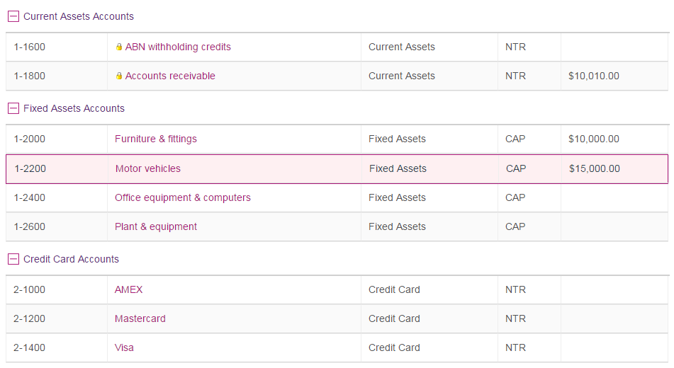 Accounts list with motor vehicle fixed asset account highlighted