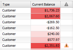 Conditional formatting applied to show largest balances with a red background.