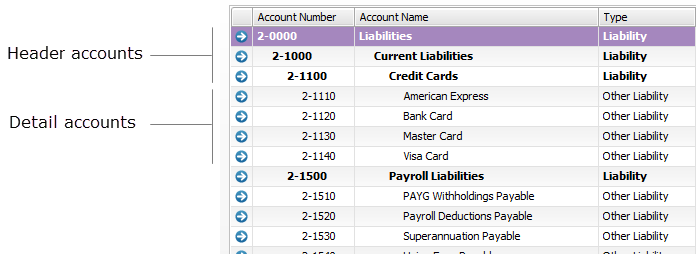 Create Detail And Header Accounts Myob Accountright Myob Help Centre