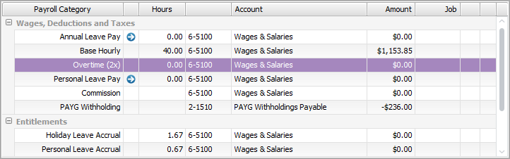 Example payroll categories in an employee's pay