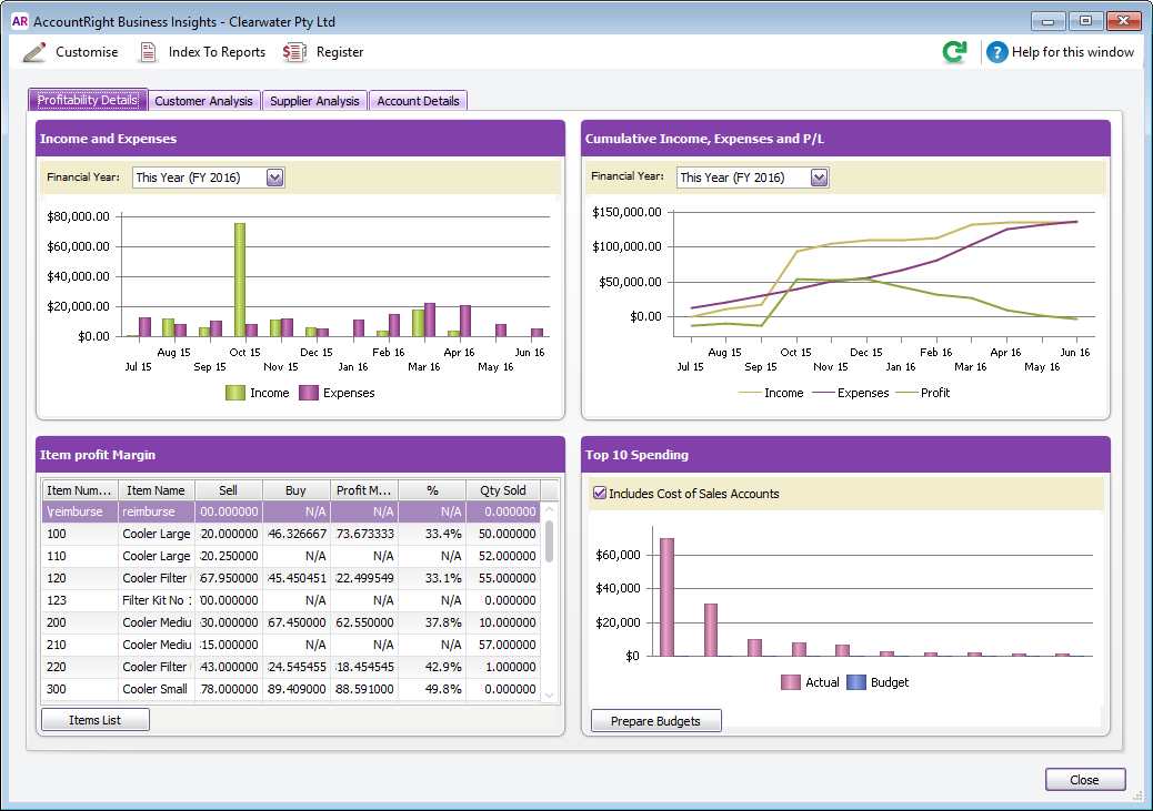 Business Insights window with graphs and data