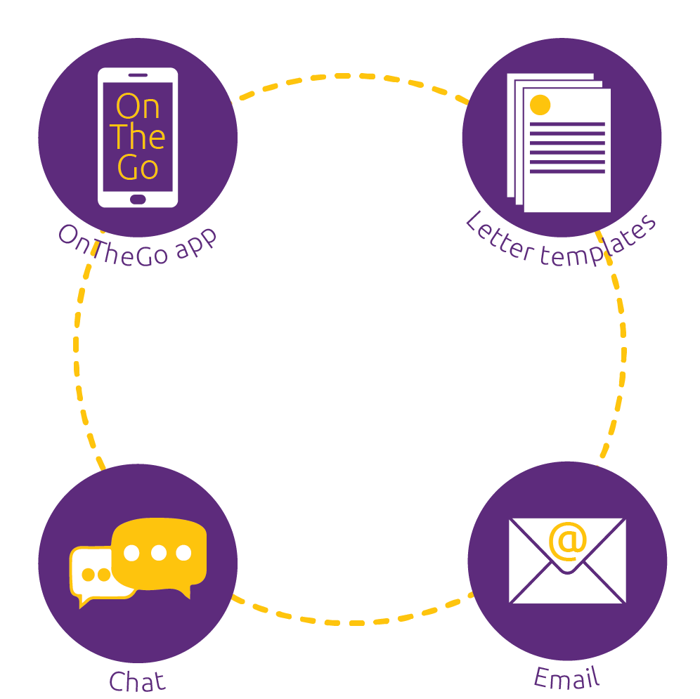 Illustration showing various methods of keeping in touch