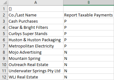 2 columns in a spreadsheet with N or P in each row of second column