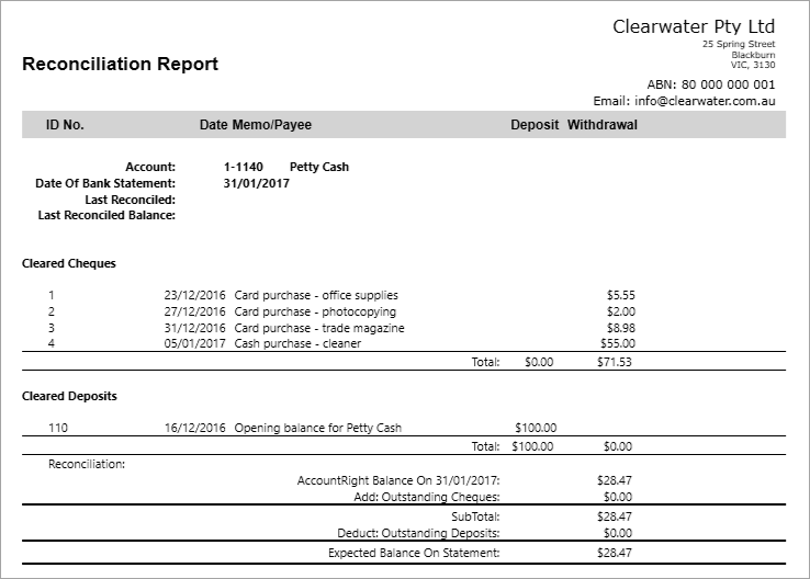 Example reconciliation report listing petty cash transactions and balance