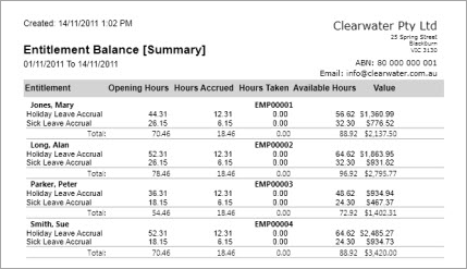Example entitlement balance summary report