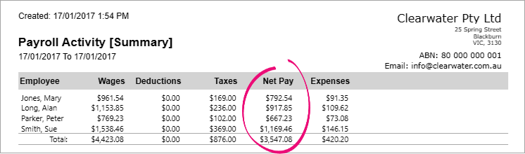 paying employees from multiple cheque accounts myob accountright